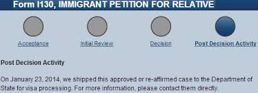 uscis form i 130 guide to receive uscis case updates via email and text message