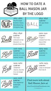 Ball Jar Value Chart How To Date A Ball Mason Jar French Creek Farmhouse