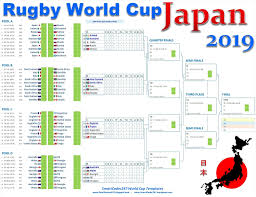 Option C Free Rugby World Cup Japan 2019 Wall Charts In