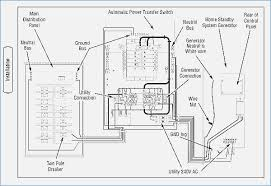 generac rtsw200a3 schematic unlimited access to wiring diagram generac 100 amp automatic transfer switch wiring diagram rh nine ineedmorespace co generac engine wiring schematic generac wiring schematic