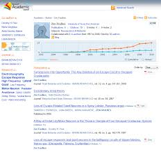 Microsoft Academic Search Nice Science 20 Service Wrong H Index
