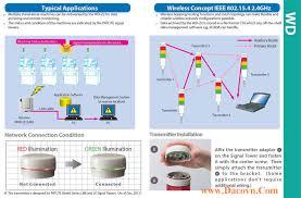 mps 302 ryg signal tower 2000 lincoln ls v8 engine diagram Patlite WM 212 Wiring-Diagram at Patlite Wiring Diagram