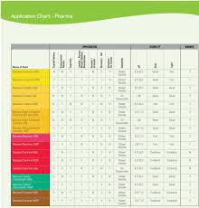 Food Coloring Chart To Make Purple Food Colours Food Additives Www Chemistryindustry Biz