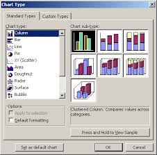 2003 Charts Add Charts To The Document Microsoft Word 2003