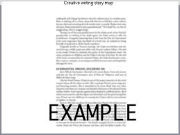 types of essay conclusions books