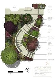 Small Picture 407 best Garden Design images on Pinterest Landscaping Gardens