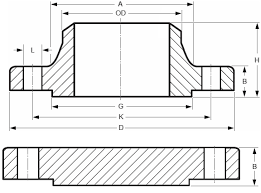 Ansi Flange Dimensions Chart Weld Neck And Blind Flanges Asme B16 47 Series B Pressure