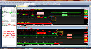 Indian Stock Market Live Chart Software Free Download Best Nse Mcx Nifty Buy Sell Signal Intraday Share Trading
