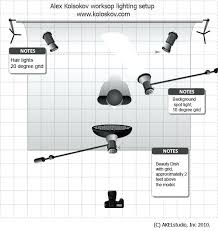 full image for photo studio lighting setup tips best for portraits portrait photography works