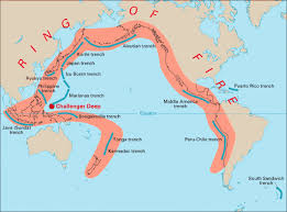 Finding Nemo Plot Chart Ring Of Fire Volcanoes This Totally Reminds Me Of Finding