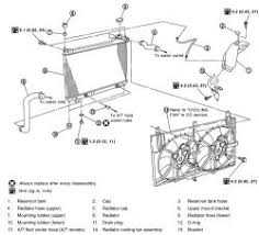 diagram of maytag centennial diagram wiring diagram, schematic Maytag Centennial Dryer Wiring Diagram 1946d1063467434 suspension diagrams rear suspension moreover how to replace dryer belt together with maytag washer valves maytag centennial electric dryer wiring diagram