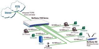pri wiring diagram wiring diagram for you • integrated t1 pri trunk pri line pid diagram