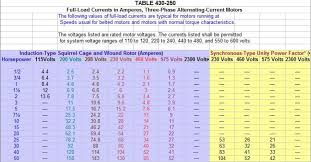 Motor Breaker Sizing Chart Practical Machinist Largest Manufacturing Technology Forum