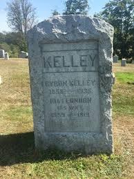 Ida Landon Kelley (1859-1919) - Find A Grave Memorial