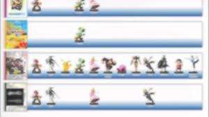 Amiibo Compatibility Chart Youtube
