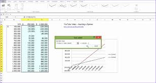 Cost Volume Profit Chart Excel When Graphing Cost Volume Profit Data On A Cvp Chart