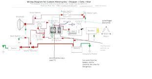 renault scenic wiring diagram wiring diagram electrical custom renault megane 2 wiring diagram pdf renault scenic wiring diagram wiring diagram electrical custom motorcycle by fell circuit radio renault megane 3 radio wiring diagram