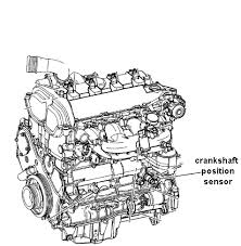 camshaft position sensor location pontiac solstice forum are located on top of the cam cover at the front of the engine left is intake right is exhaust you sure you know what needs to be replaced