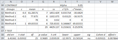 cohen s d effect size chart effect size for anova real statistics using excel
