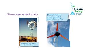 Science Olympiad Wind Power Blade Designs An Activity To Explore The Design Of Turbines What Do You