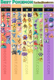 24 Conclusive Fire Red Evolution Chart