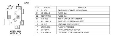 dodge ram headlight switch wiring diagram wiring diagram headlight wiring diagram 2011 prius dodge ram headlight switch wiring diagram