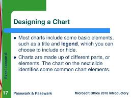 Excel Lesson 8 Working With Charts Ppt Download