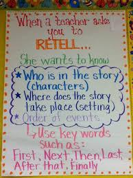 Story Elements Kindergarten Anchor Chart Retelling Anchor Chart Teaching Reading Reading Anchor