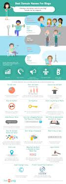 view best domain names for s infographic