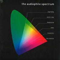 Аксессуары для LP-проигрывателей - Салон аудиотехники Class ...