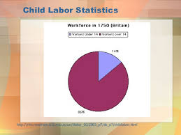 Studymode Essay On Child Labour In Malayalam Geography Essays