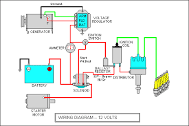 free vehicle wiring diagrams free wirning diagrams free wiring diagrams for ford at Wiring Diagrams For Free