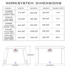 Tags For Pickup Truck Bed Dimensions Chart