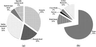 best topics on research paper vegetarianism
