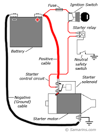 basic engine wiring basic wiring for motor control technical data starter motor starting system battery cables