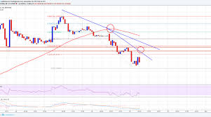 Btg Price Chart Bitcoin Gold Price Technical Analysis Btg Usd Starts Major