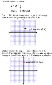 graphing lines not in slope intercept form worksheet templates