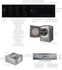 Kiến thức) Máy giặt có sấy loại nào tốt nhất hiện nay: Samsung, LG hay  Electrolux