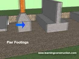Foundations Of Quality  Estes Builders BlogTypes Of House Foundations