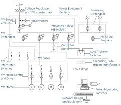 1 line electrical drawing ireleast info medium voltage one line ge industrial solutions wiring electric