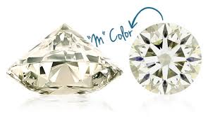Yellow Diamond Clarity Chart Diamond Color Chart Learn The Color Grade Scale