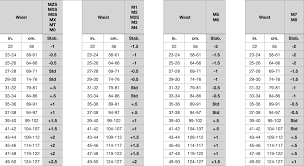 Javelin Container Sizing Chart M4m Mirage Containers