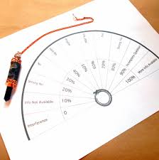 Ouroboros Pendulum Chart Digital Download