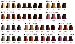prev next loreal majirel colour shade chart