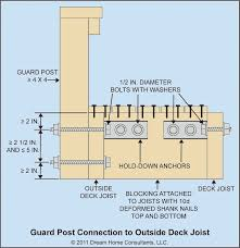pto clutch wiring diagram on pto images free download wiring diagrams Deck Wiring Diagram pto clutch wiring diagram 14 deck wiring diagram john deere l120 wiring diagram pioneer deck wiring diagram