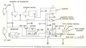 massey ferguson 165 diesel wiring diagram solution of your wiring collection massey ferguson 165 wiring diagram for tractor alternator rh wiringdraw co old massey ferguson wiring diagrams massey ferguson 165 parts diagram
