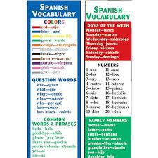 best spanish images teaching spanish spanish spanish vocabulary smart bookmarks