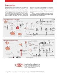 untitled Peerless Fire Pump Wiring Diagram