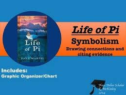 Life Of Pi Symbolism Graphic Organizer Life Of Pi Quotes