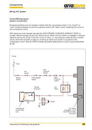 ecm motor wiring diagram standard electric fan wiring diagram at Fan Motor Wiring Diagram Cadillac